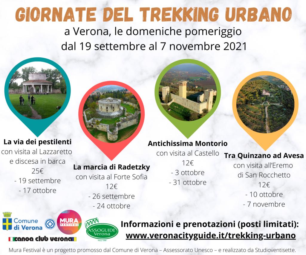 Trekking urbano 2021